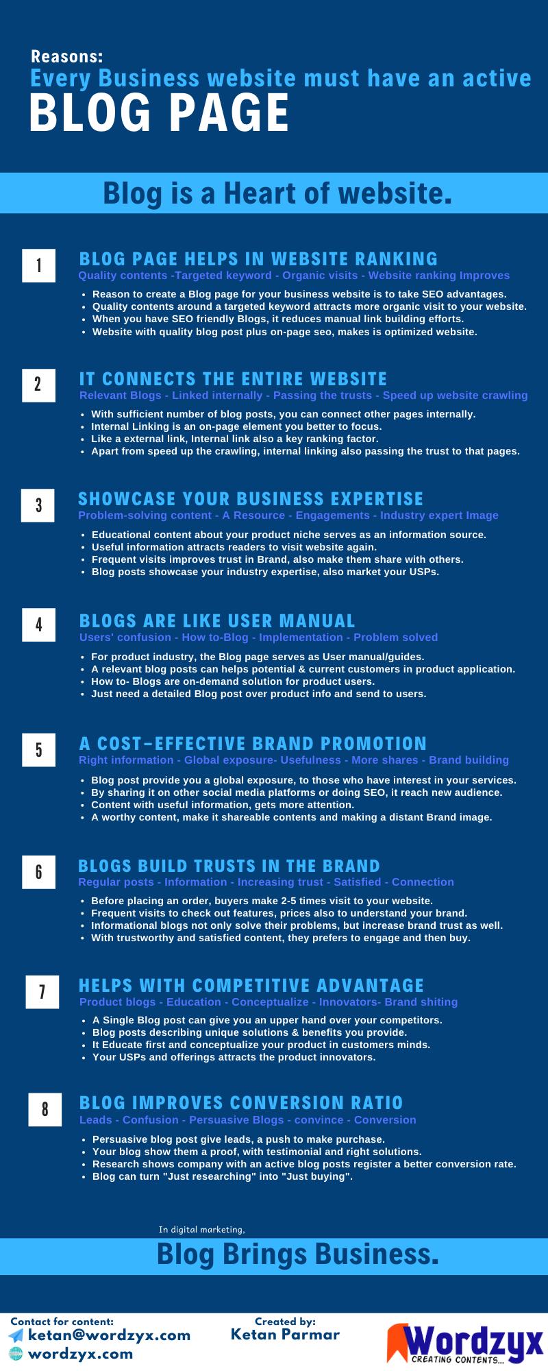 Benefits of blog for business website, business blog
