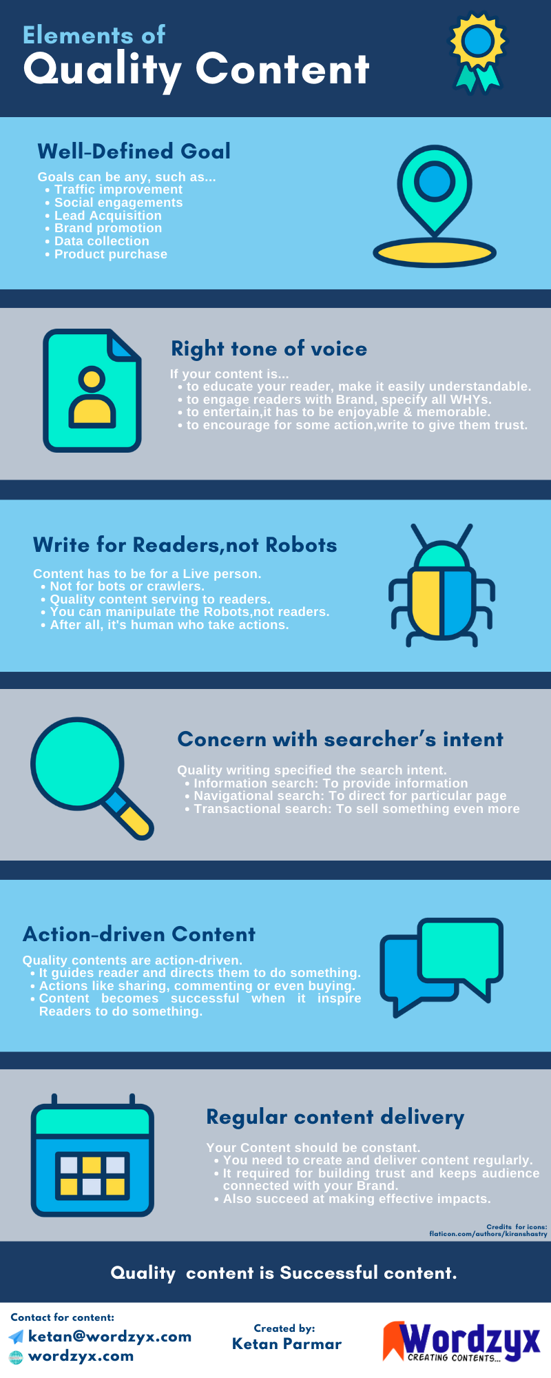 Infographic Quality content, quality content definition