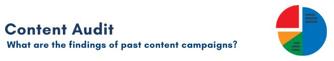 Content planning, Content Audit