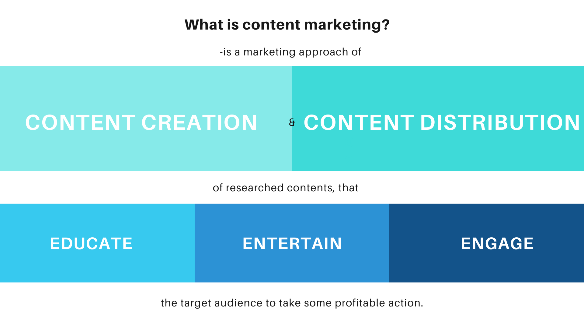 Content marketing-definition