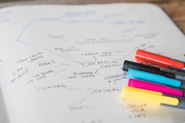Content marketing elements, content marketing checklist