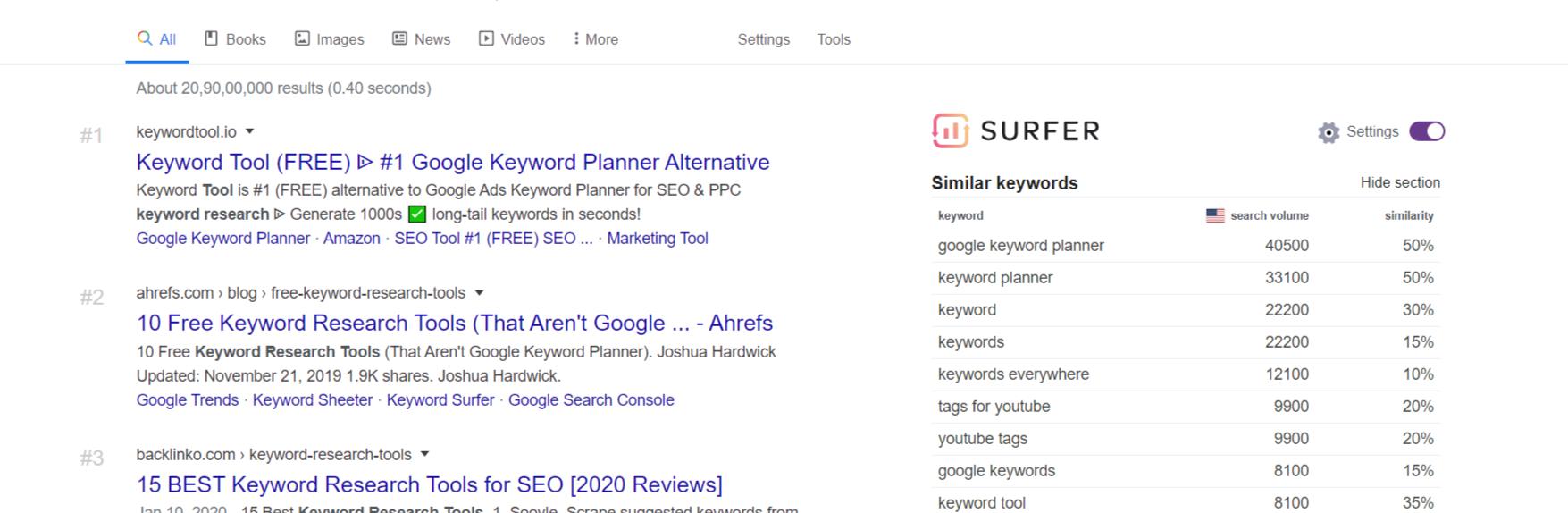 Keyword surfer screenshot, Keyword surfer