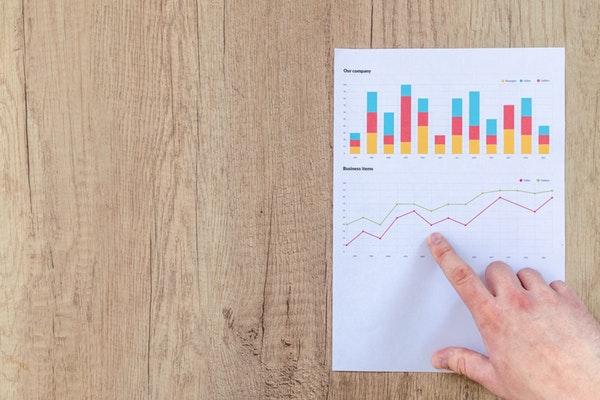 content marketing benefits,benefits of content marketing