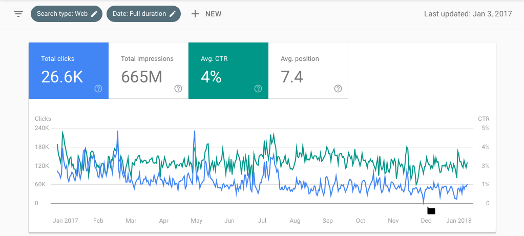 webmaster screenshot, search console